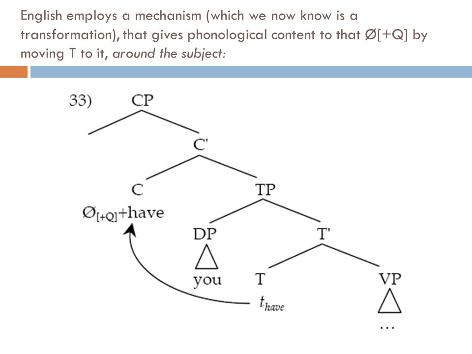 English employs a mechanism (which we now know is a transformation), that gives phonological content to that Ø[+Q] by moving T to it, around the subject: